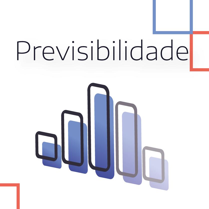 previsibilidade, gráfico